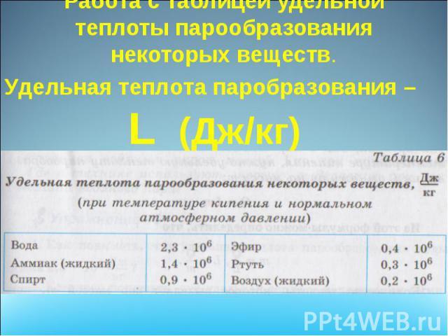 Работа с таблицей удельной теплоты парообразования некоторых веществ. Удельная теплота паробразования – L (Дж/кг)