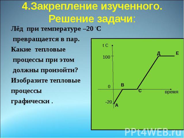 4.Закрепление изученного. Решение задачи: Лёд при температуре –20 ◦C превращается в пар. Какие тепловые процессы при этом должны произойти? Изобразите тепловые процессы графически .