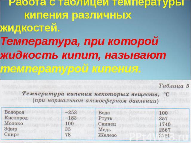 Работа с таблицей температуры кипения различных жидкостей.Температура, при которой жидкость кипит, называют температурой кипения.