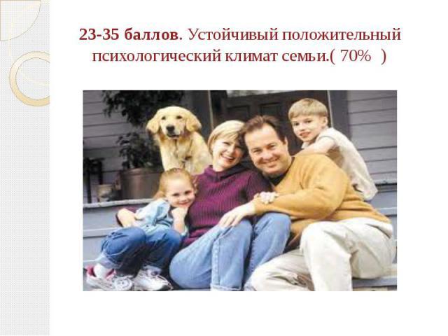 23-35 баллов. Устойчивый положительный психологический климат семьи.( 70% )