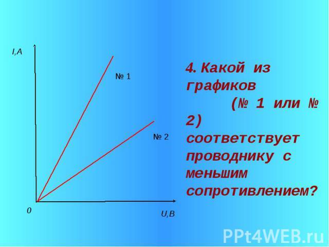4. Какой из графиков (№ 1 или № 2) соответствует проводнику с меньшим сопротивлением?