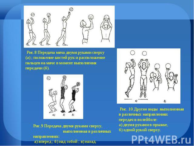 Рис.8 Передача мяча двумя руками сверху (а) ; положение кистей рук и расположение пальцев на мяче в момент выполнения передачи (б). Рис.9 Передача двумя руками сверху, выполненная в различных направлениях: а) вперед ; б) над собой ; в) назад. Рис. 1…