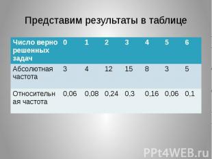 Представим результаты в таблице
