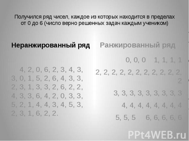 Получился ряд чисел, каждое из которых находится в пределах от 0 до 6 (число верно решенных задач каждым учеником) 4, 2, 0, 6, 2, 3, 4, 3, 3, 0, 1, 5, 2, 6, 4, 3, 3, 2, 3, 1, 3, 3, 2, 6, 2, 2, 4, 3, 3, 6, 4, 2, 0, 3, 3, 5, 2, 1, 4, 4, 3, 4, 5, 3, 2,…