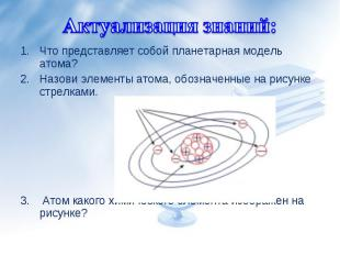 Что представляет собой планетарная модель атома?Назови элементы атома, обозначен