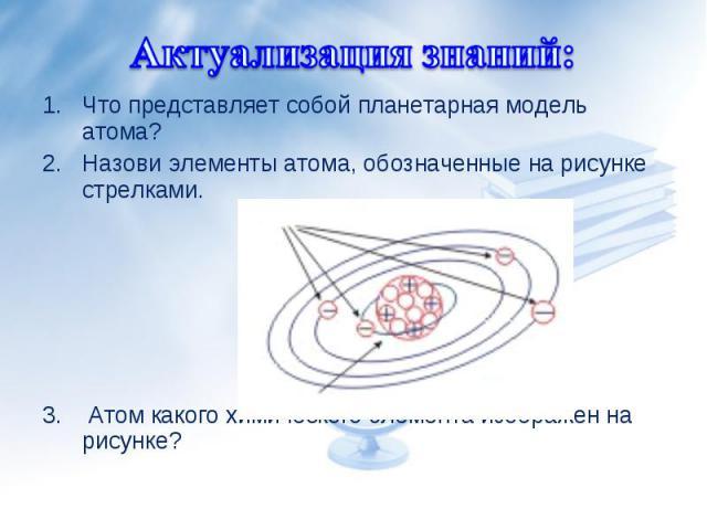 Что представляет собой планетарная модель атома?Назови элементы атома, обозначенные на рисунке стрелками. Атом какого химического элемента изображен на рисунке?