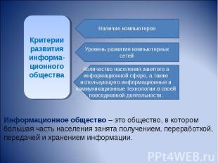 Критерии развития информа-ционного общества Наличие компьютеров Уровень развития