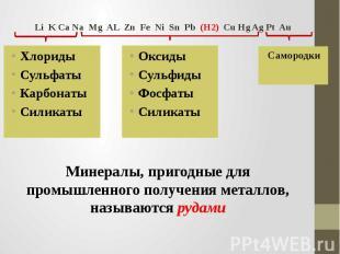 Li K Ca Na Mg AL Zn Fe Ni Sn Pb (H2) Cu Hg Ag Pt Au ХлоридыСульфатыКарбонатыСили