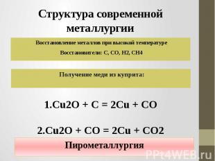 Структура современной металлургии Восстановление металлов при высокой температур