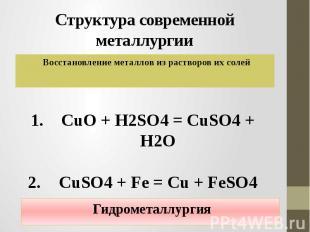 Структура современной металлургии Восстановление металлов из растворов их солей
