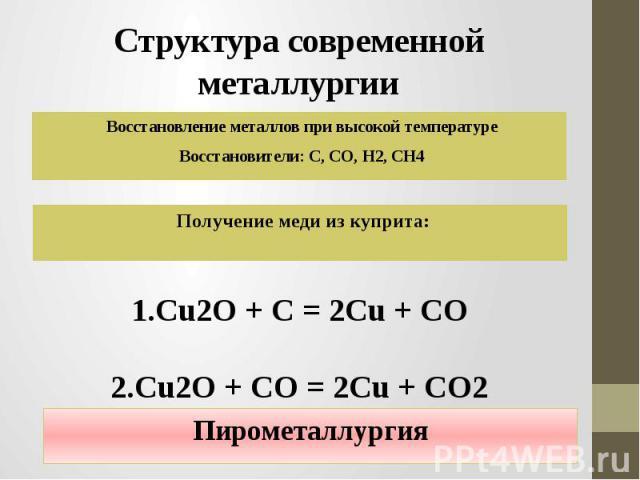 Структура современной металлургии Восстановление металлов при высокой температуреВосстановители: С, СО, Н2, СН4 Получение меди из куприта: Cu2O + C = 2Cu + COCu2O + CO = 2Cu + CO2 Пирометаллургия