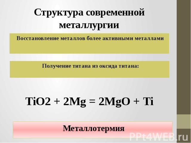 Структура современной металСтруктура современной металлургии Восстановление металлов более активными металлами Получение титана из оксида титана: TiO2 + 2Mg = 2MgO + Ti Металлотермия