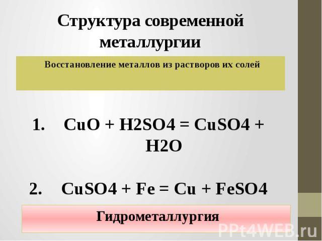 Структура современной металлургии Восстановление металлов из растворов их солей CuO + H2SO4 = CuSO4 + H2OCuSO4 + Fe = Cu + FeSO4Гидрометаллургия