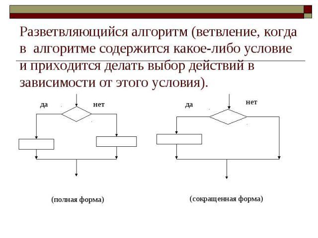 Разветвляющийся алгоритм (ветвление, когда в алгоритме содержится какое-либо условие и приходится делать выбор действий в зависимости от этого условия).