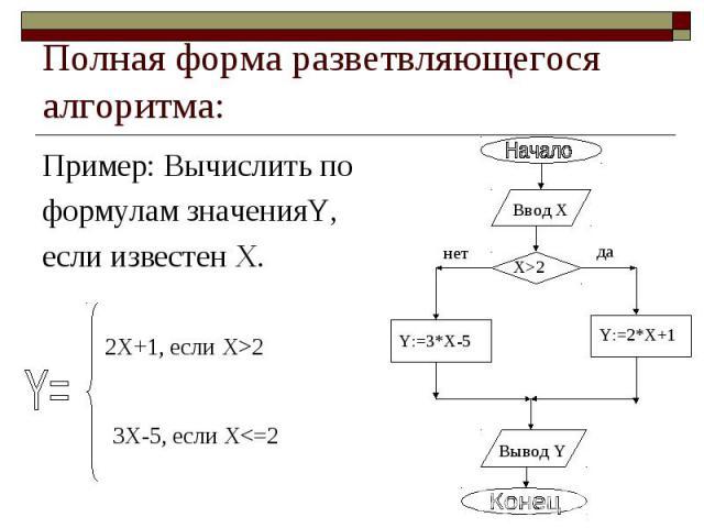 Полная форма разветвляющегося алгоритма: Пример: Вычислить по формулам значенияY, если известен X. 2X+1, если X>23X-5, если X