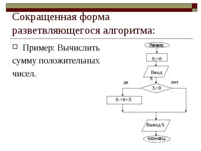 Сокращенная форма разветвляющегося алгоритма: Пример: Вычислитьсумму положительных чисел.