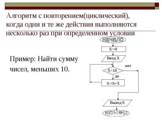 Пример: Найти сумму чисел, меньших 10. Алгоритм с повторением(циклический), когда одни и те же действия выполняются несколько раз при определенном условии