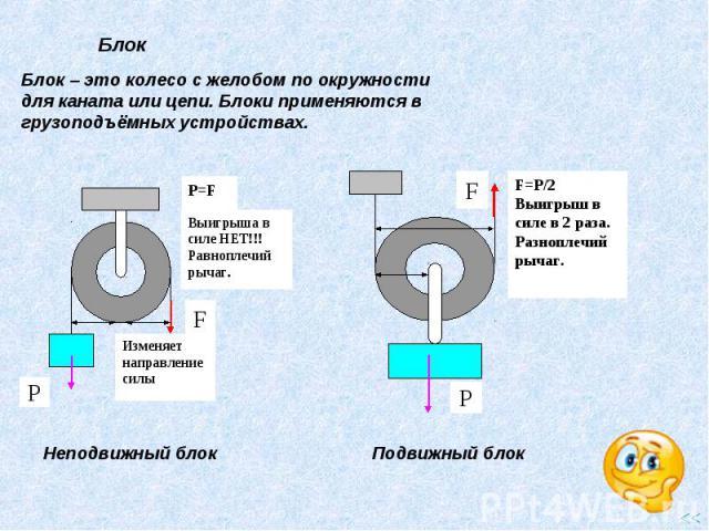 Блок – это колесо с желобом по окружности для каната или цепи. Блоки применяются в грузоподъёмных устройствах.