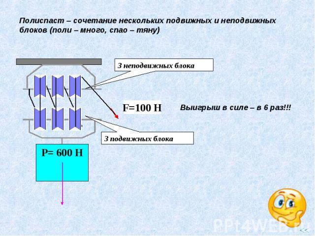 Полиспаст – сочетание нескольких подвижных и неподвижных блоков (поли – много, спао – тяну)