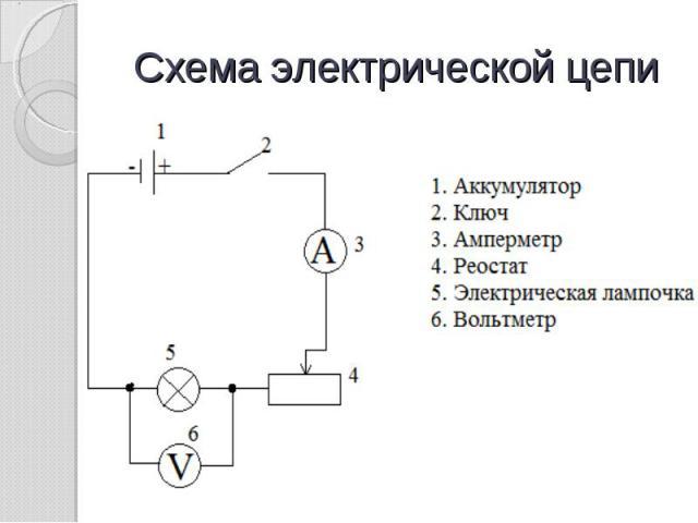 Схема лампочки физика