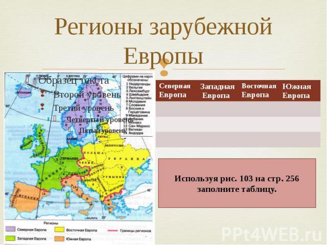 Регионы зарубежной Европы Используя рис. 103 на стр. 256 заполните таблицу.