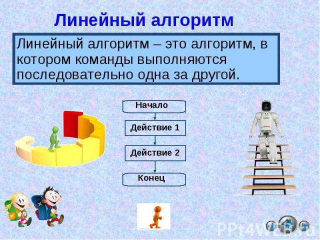 Линейный алгоритм Линейный алгоритм – это алгоритм, в котором команды выполняются последовательно одна за другой.
