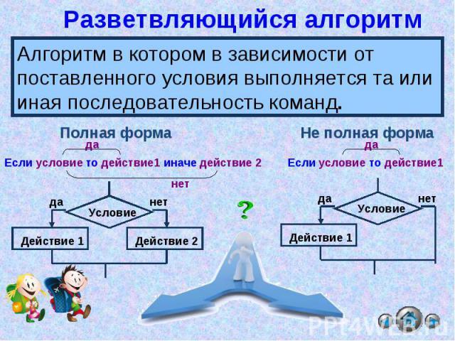 Разветвляющийся алгоритм Алгоритм в котором в зависимости от поставленного условия выполняется та или иная последовательность команд.