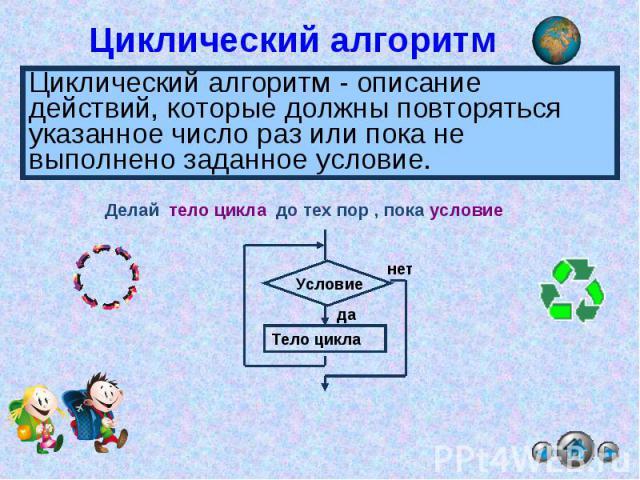 Циклический алгоритм Циклический алгоритм - описание действий, которые должны повторяться указанное число раз или пока не выполнено заданное условие. Делай тело цикла до тех пор , пока условие