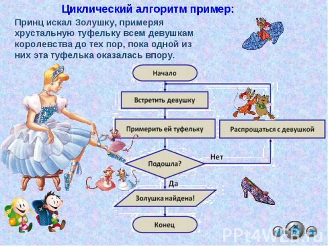 Циклический алгоритм пример: Принц искал Золушку, примеряя хрустальную туфельку всем девушкам королевства до тех пор, пока одной из них эта туфелька оказалась впору.