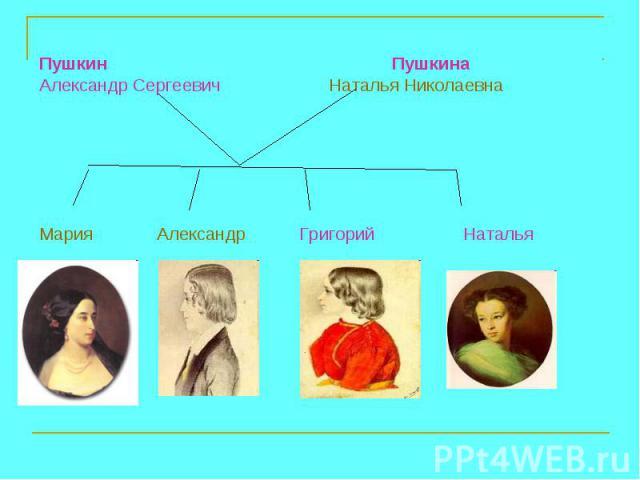 Пушкин ПушкинаАлександр Сергеевич Наталья Николаевна Мария Александр Григорий Наталья