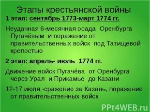 Этапы крестьянской войны 1 этап: сентябрь 1773-март 1774 гг.Неудачная 6-месячная