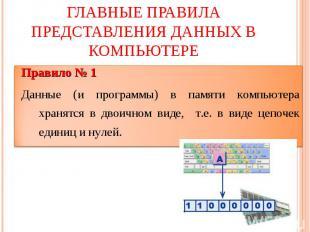 Главные правила представления данных в компьютере Правило № 1Данные (и программы