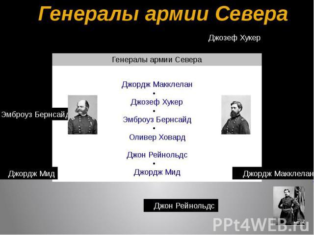 Генералы армии Севера