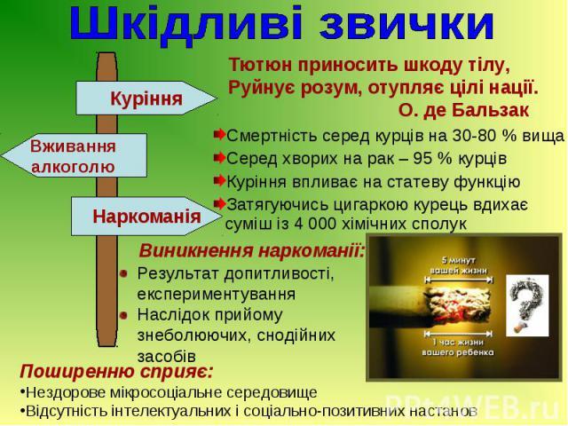 Смертність серед курців на 30-80 % вищаСмертність серед курців на 30-80 % вищаСеред хворих на рак – 95 % курцівКуріння впливає на статеву функціюЗатягуючись цигаркою курець вдихає суміш із 4 000 хімічних сполук