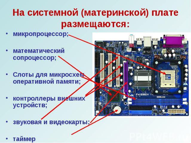 микропроцессор;микропроцессор;математический сопроцессор;Слоты для микросхем оперативной памяти;контроллеры внешних устройств;звуковая и видеокарты;таймер