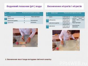 2. Визначення якості води методами хімічного аналізу Водневий показник (рН ) вод