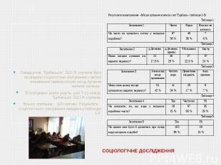 СОЦІОЛОГІЧНЕ ДОСЛІДЖЕННЯ Серед учнів Турбівської ЗШ І-ІІІ ступенів було проведен