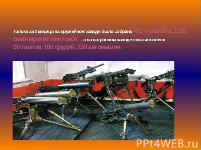 Только за 2 месяца на оружейном заводе было собрано 432 пулемёта, 1156 снайперских винтовок , а на патронном заводе восстановлено 50 танков, 100 орудий, 150 автомашин.