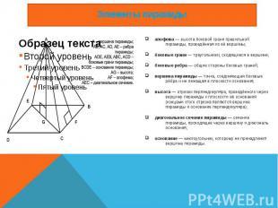 Элементы пирамиды апофема— высота боковой грани правильной пирамиды, прове