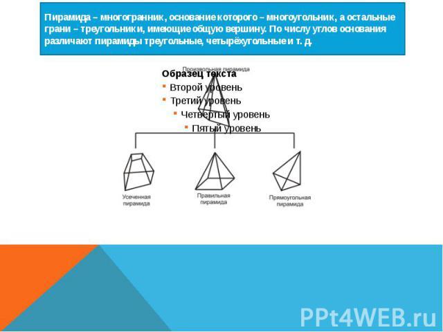 Пирамида – многогранник, основание которого – многоугольник, а остальные грани – треугольники, имеющие общую вершину. По числу углов основания различают пирамиды треугольные, четырёхугольные и т. д.