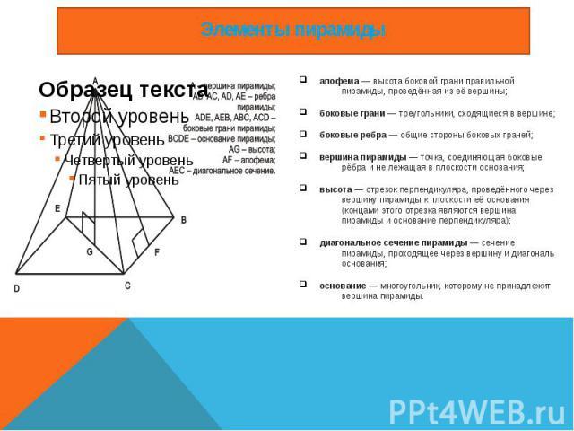 Элементы пирамиды апофема— высота боковой грани правильной пирамиды, проведённая из её вершины; боковые грани— треугольники, сходящиеся в вершине; боковые ребра— общие стороны боковых граней; вершина пирамиды— точка, соединяю…