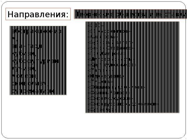 Направления: абстракционизм, авангард, кубизм, кубофутуризм, лучизм, модерн, символизм, супрематизм. Творческие общества и выставки: «0,10» «36 художников» «Алая роза» «Бубновый валет» «Венок-Стефанос» «Голубая роза» «Импрессионисты» «Круг художнико…