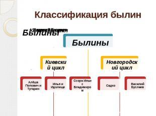 Классификация былин