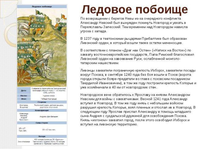 Ледовое побоище По возвращении с берегов Невы из-за очередного конфликта Александр Невский был вынужден покинуть Новгород и уехать в Переяславль-Залесский. Тем временем над Новгородом нависла угроза с запада. В 1237 году в тевтонскими рыцарями Приба…