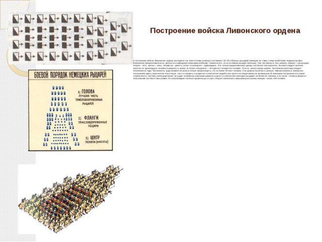 Построение войска Ливонского ордена А построение войска Ливонского ордена выглядело так: клин (голову колонны) составляют 30–35 отборных рыцарей-ливонцев во главе с вице-мейстером Андреасом фон Вельвеиом (предположительно, именно он командовал немец…