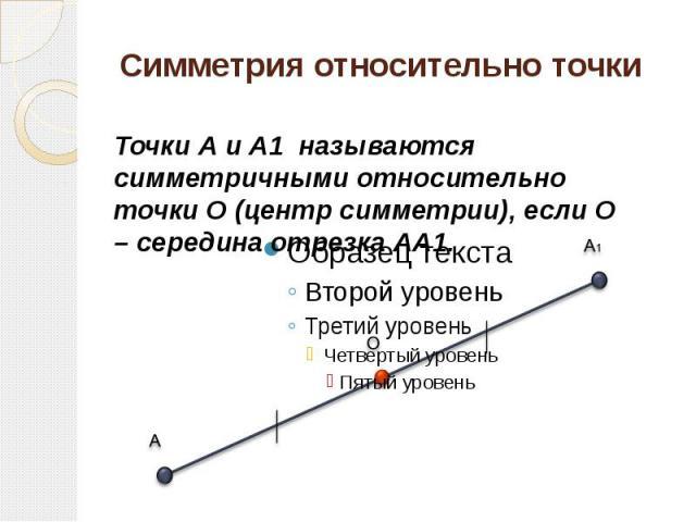 Симметрия относительно точки