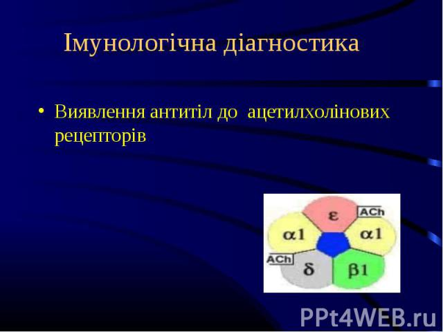 Виявлення антитіл доацетилхолінових рецепторів Виявлення антитіл доацетилхолінових рецепторів