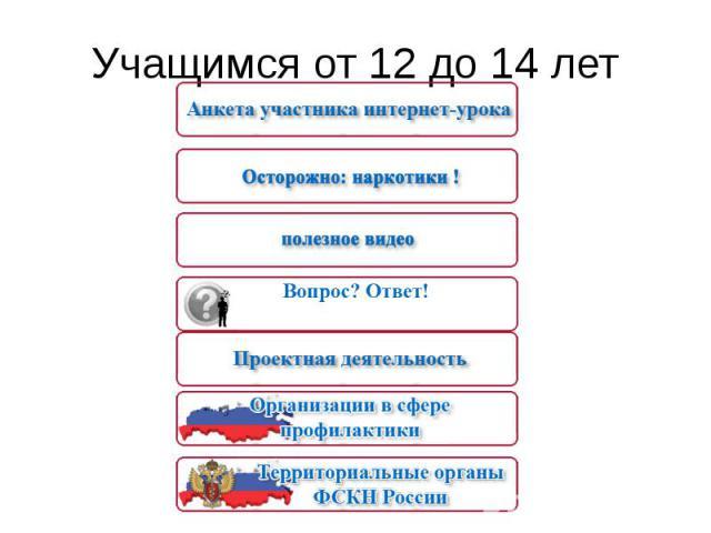 Учащимся от 12 до 14 лет