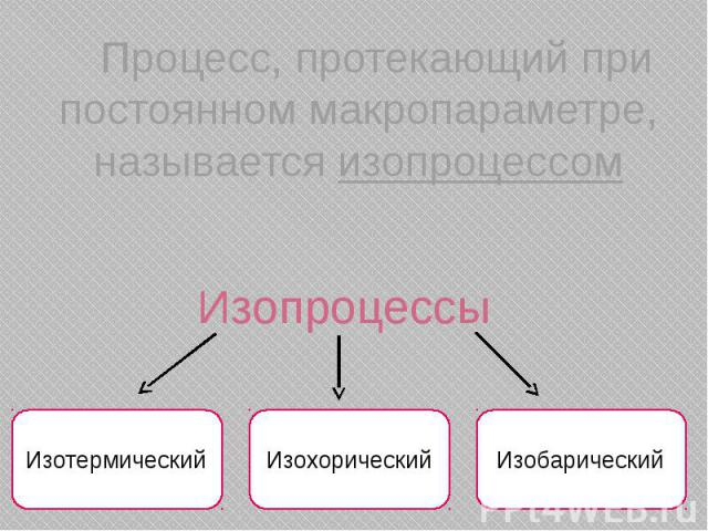 Процесс, протекающий при постоянном макропараметре, называется изопроцессом