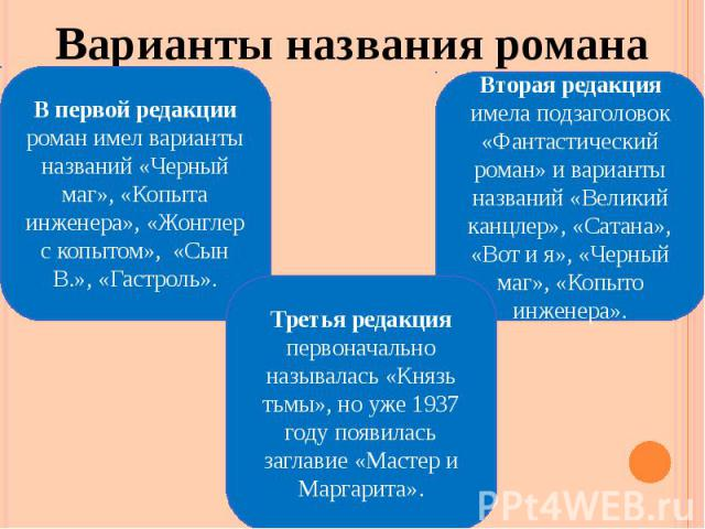Варианты названия романа